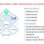 phuong cham va tieu chi giang day trabi